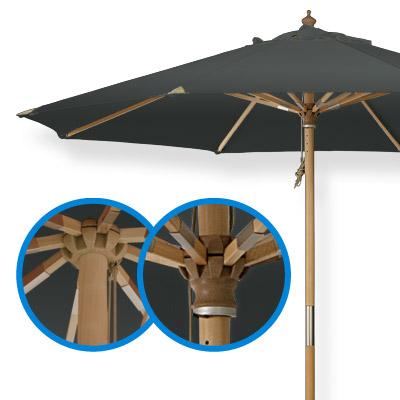 sonnenschirm 3 meter durchmesser sonnenschirm bolero rund cremefarben 3 meter online shop. Black Bedroom Furniture Sets. Home Design Ideas
